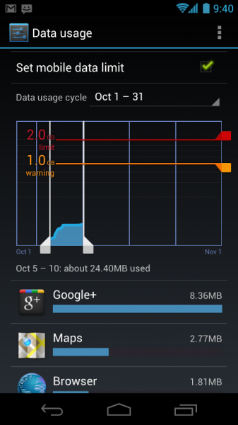 Android-4-data-usage-337x600.png