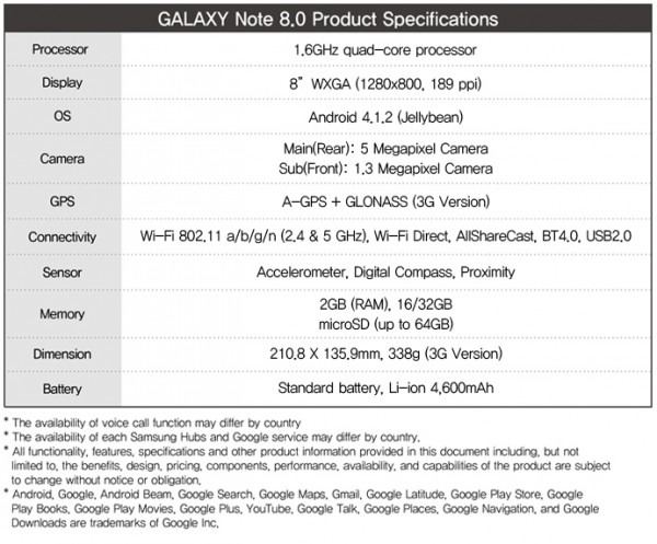 Samsung galaxy note 8 dimensions