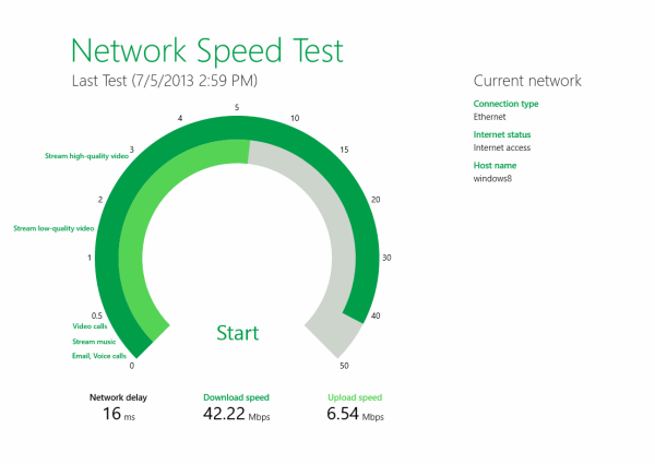 ExpressVPN Launches Highly Anticipated VPN Speed Test for ...