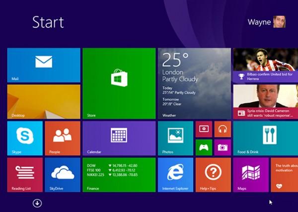 Diagram Why I Love Windows 8 1