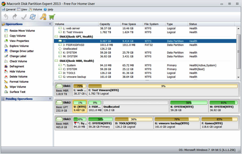 Quick Review Macrorit Disk Partition Expert Home 2013