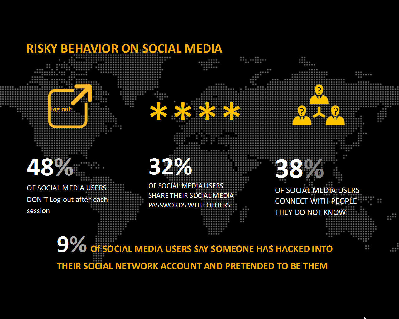 "media a cause of risky behaviour Benefits of social media on join an online community or a ""group"" on facebook or myspace in support of a cause 54 engage in risky behaviors offline."