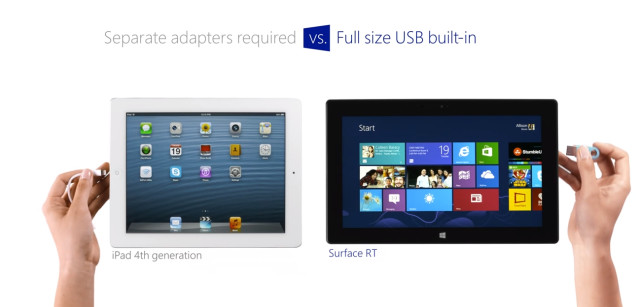 Gregarius betanews octobre 2013 what value proposition does the ipad bring to the table against windows 81 devices aside from app selection iwork the apple experience fandeluxe Gallery