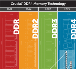 DDR4_infographic