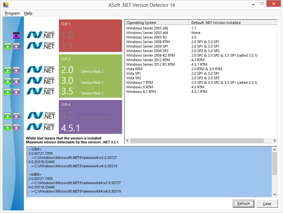 framework 4.5.1