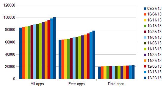 best apps windows store week 60
