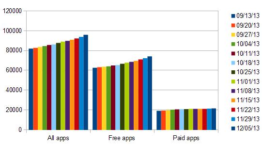windows apps week 58
