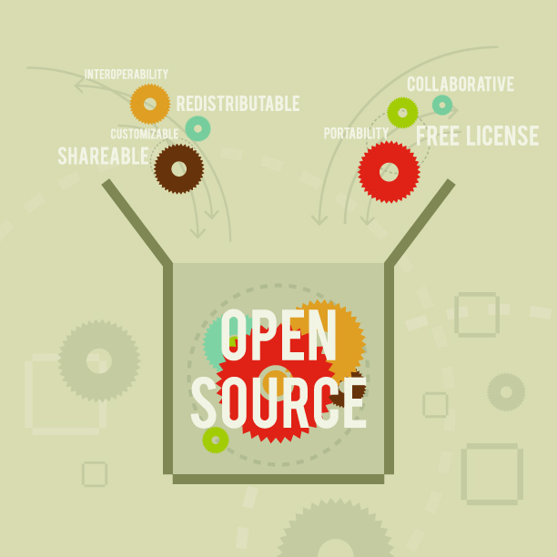 The Value Of Open Source