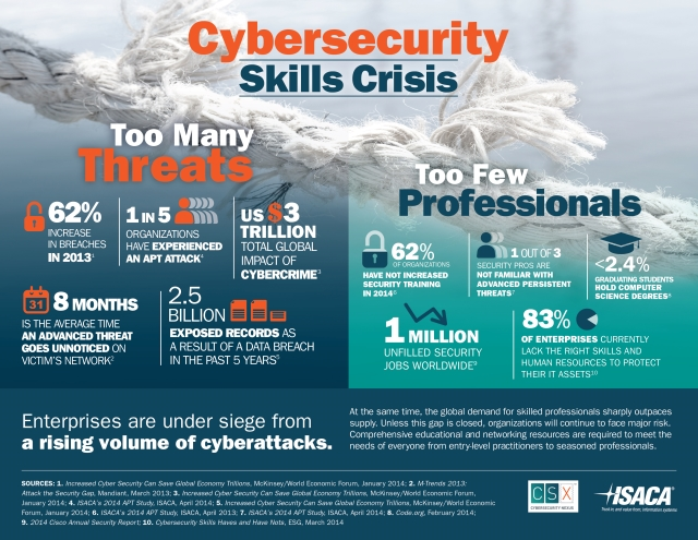 how to begin your career in cyber security