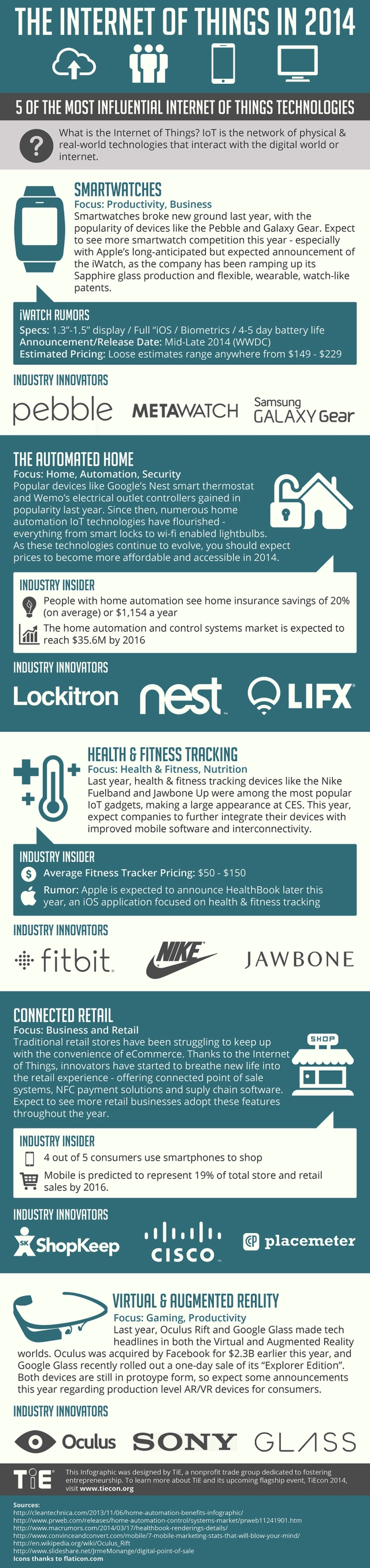 Final-IoT-2014-Infographic2