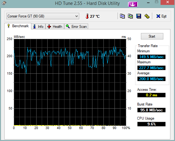 HDTune_Benchmark_Corsair_Force_GT