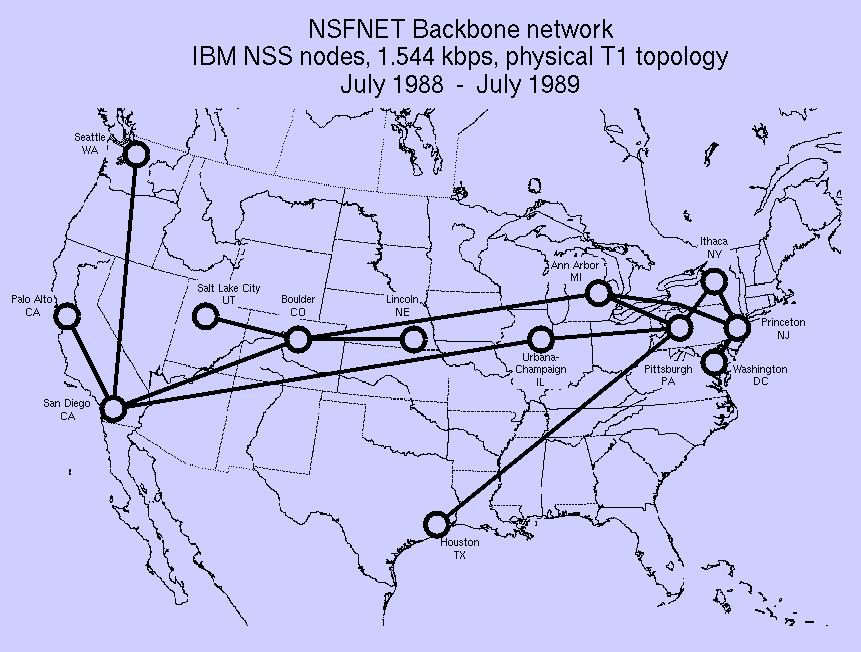 NSFnetBackbone