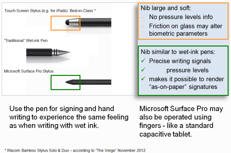 comparison_stylus_touchscreen_microsoft_surface_pro_2012_rdax_800x530_100