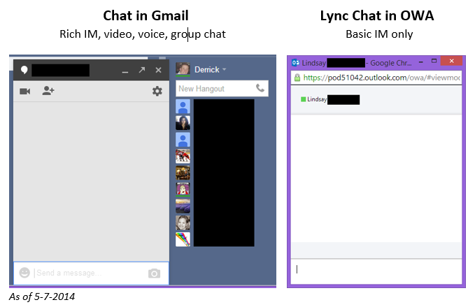 google_chat_vs_lync_in_owa