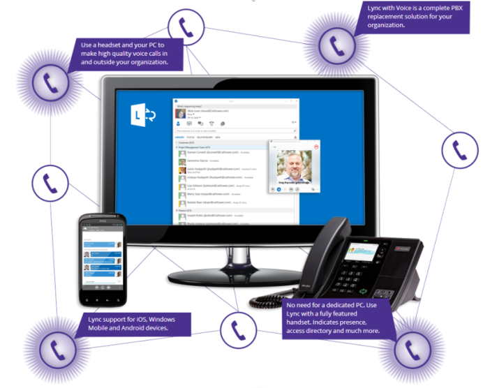 microsoft lync voice case studies
