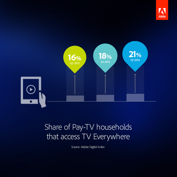 di_share_pay-tv