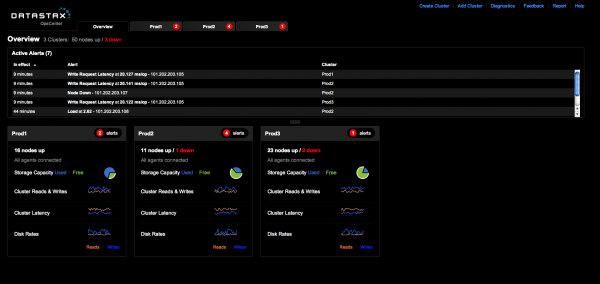opsc4-enterprise dashboard