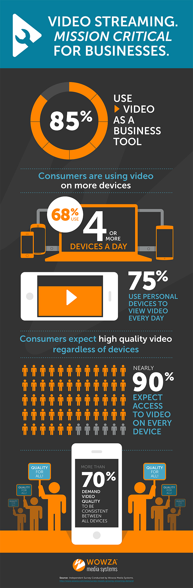 wowza_video_streaming_infographic_v4