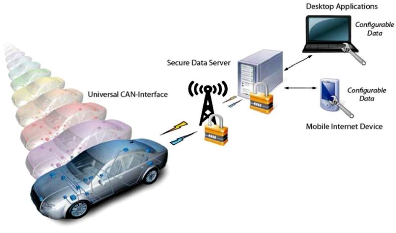Car_Diagram_fullwidth