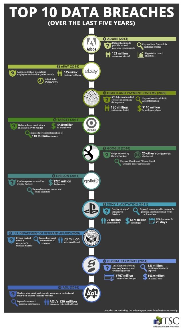 TSC infographic_Gray_640