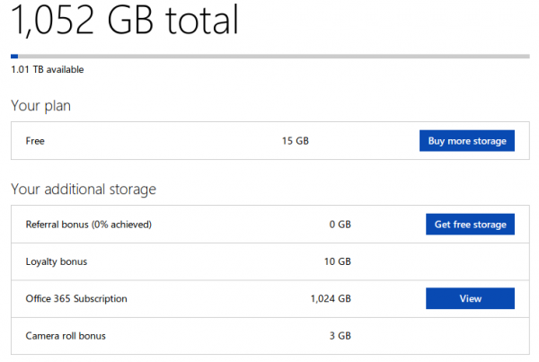 Grandfathered into the 25GB OneDrive plan? Microsoft has not ...