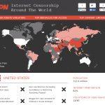 IVPN censorship
