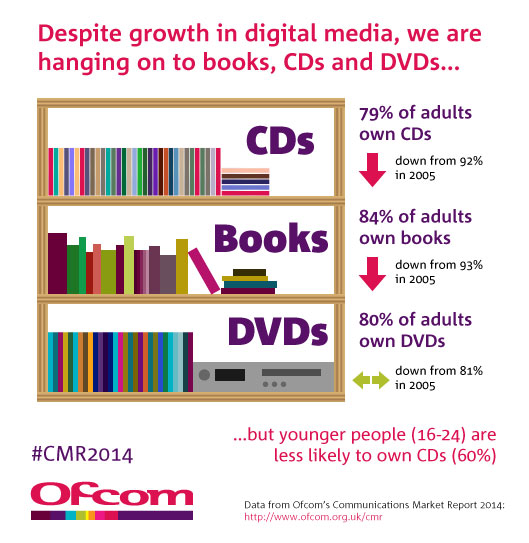 Ofcom-physical-media-v4