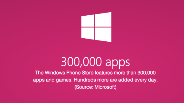 Windows Phone 300,000 apps