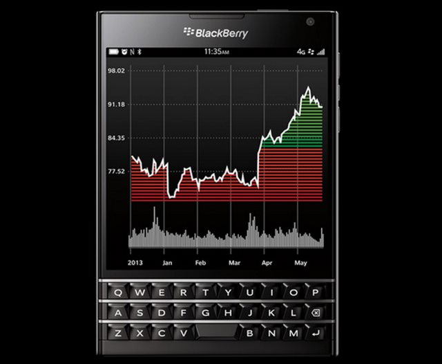 BlackBerry Passport aims for longevity with 30 hour battery life
