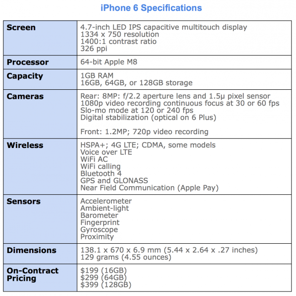 Iphone  Features And Benefits