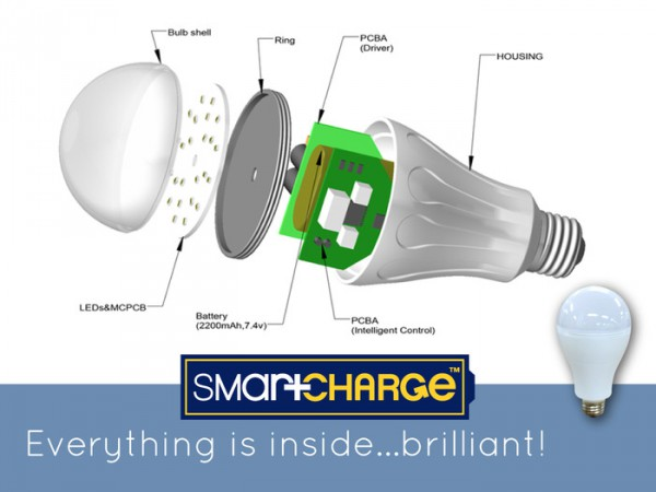 smartcharge-technology