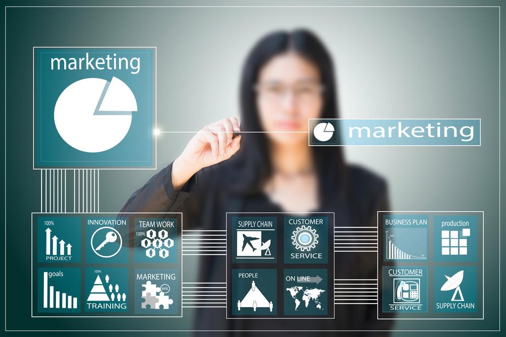 htc marketing and logistics