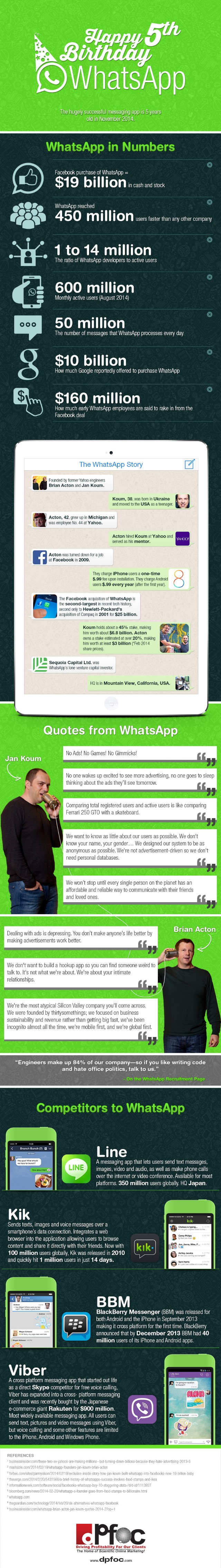 WhatsApp adds read receipts as messaging app celebrates fifth birthday [infographic]