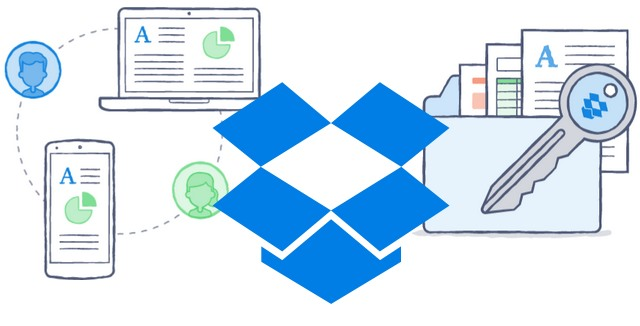 Dropbox for Business API set to woo corporate customers with secure cloud apps