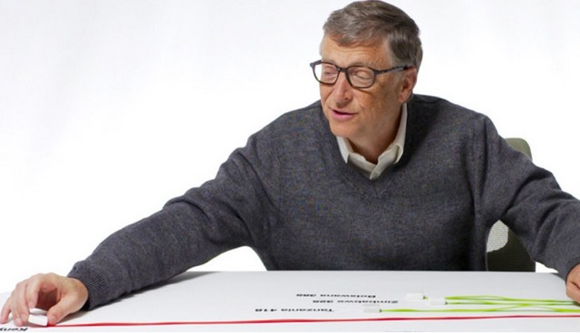 Bill and Melinda Gates' annual letter cites smartphones and mobile banking are key to the future