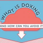 Doxing: what it is, and how to avoid it happening to you [infographic]