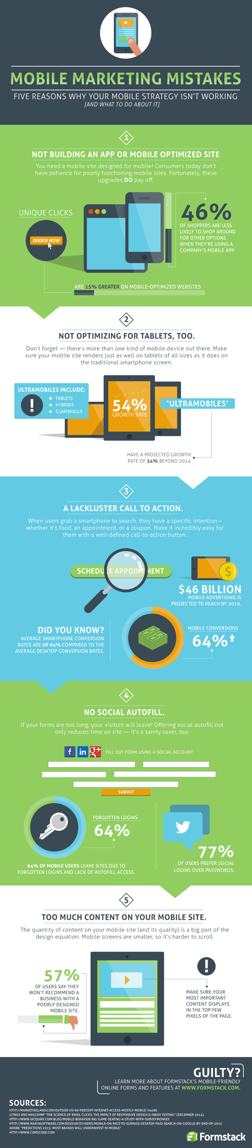 201501-Formstack-MobileInfographic_500
