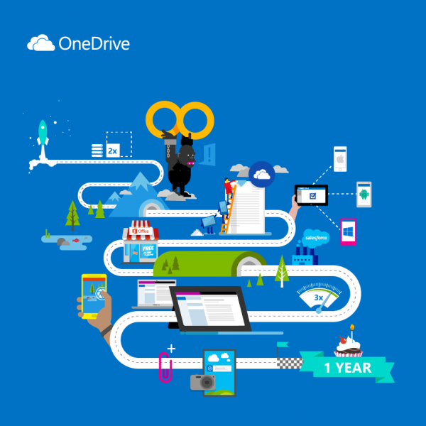 ... Microsoft cloud storage service OneDrive celebrates its first birthday