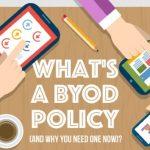BYOD-sw-header