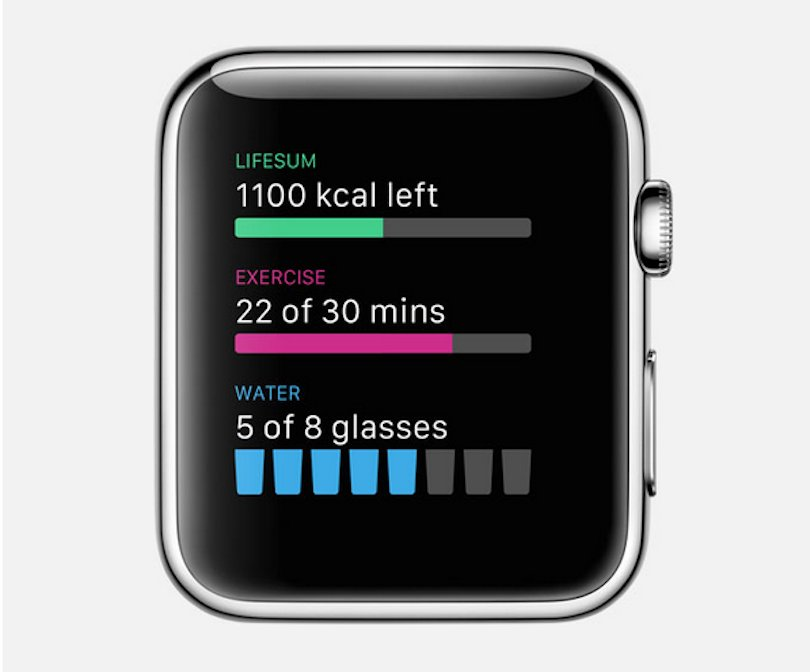 The Top 15 Apple Watch apps -- according to Apple