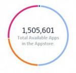 Apple App Store 1.5 million apps