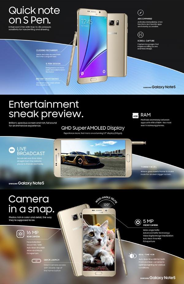 Galaxy-Note5_Infografik-kleiner