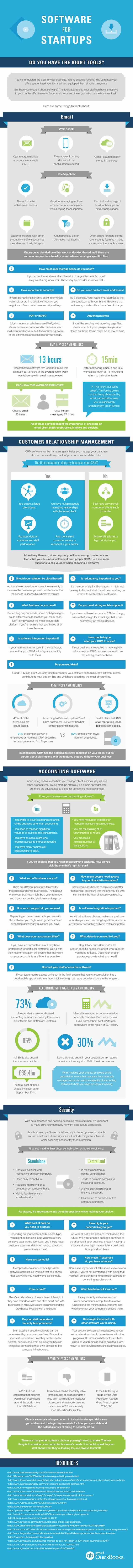 Software-for-Startups