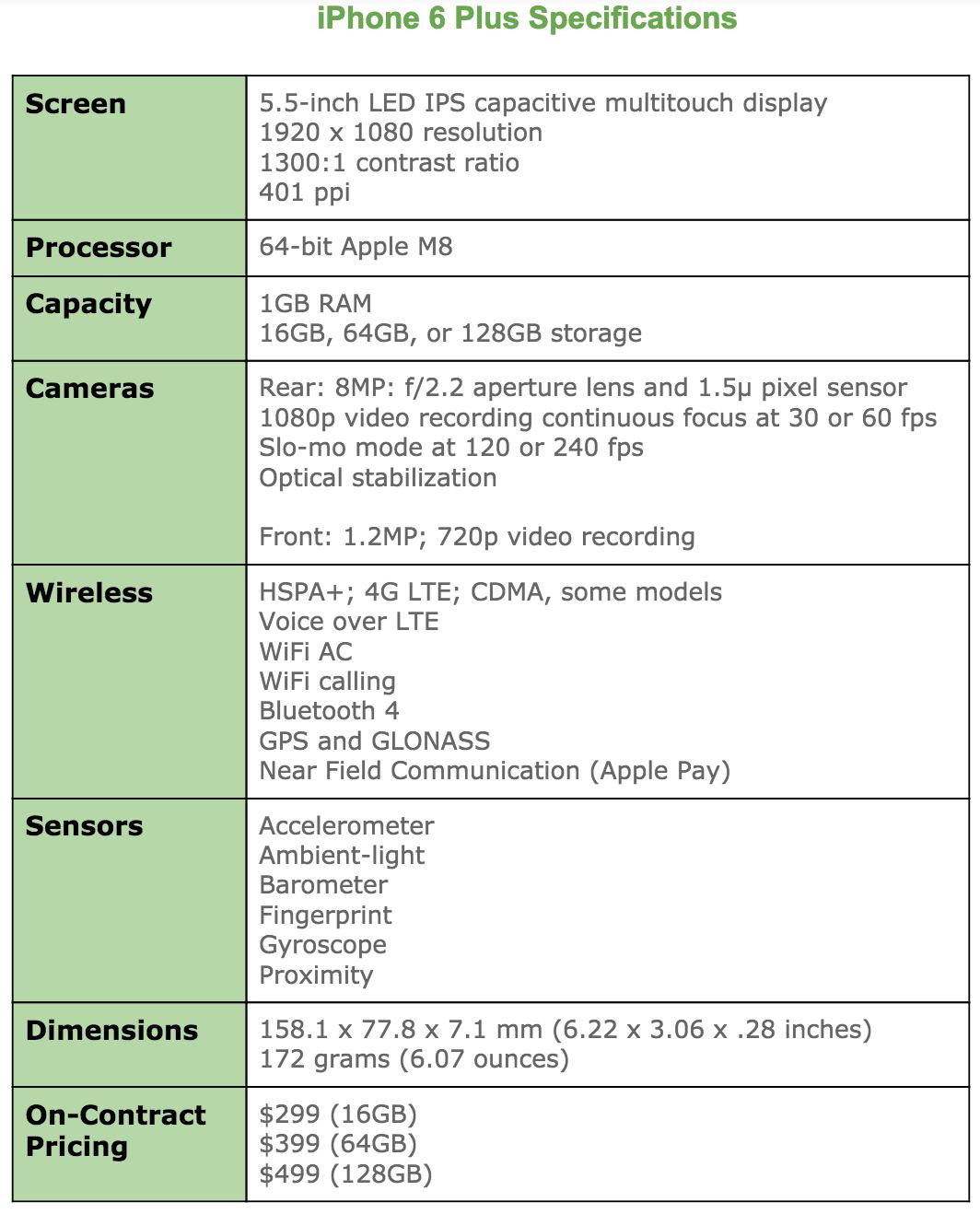Iphone  Plus Advantages