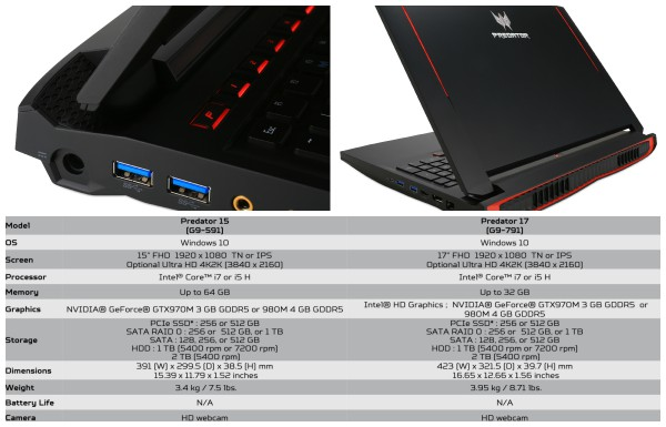 Acer Predator 15 and 17 Specs