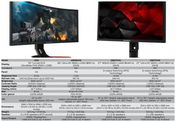Acer Predator Monitor Configs
