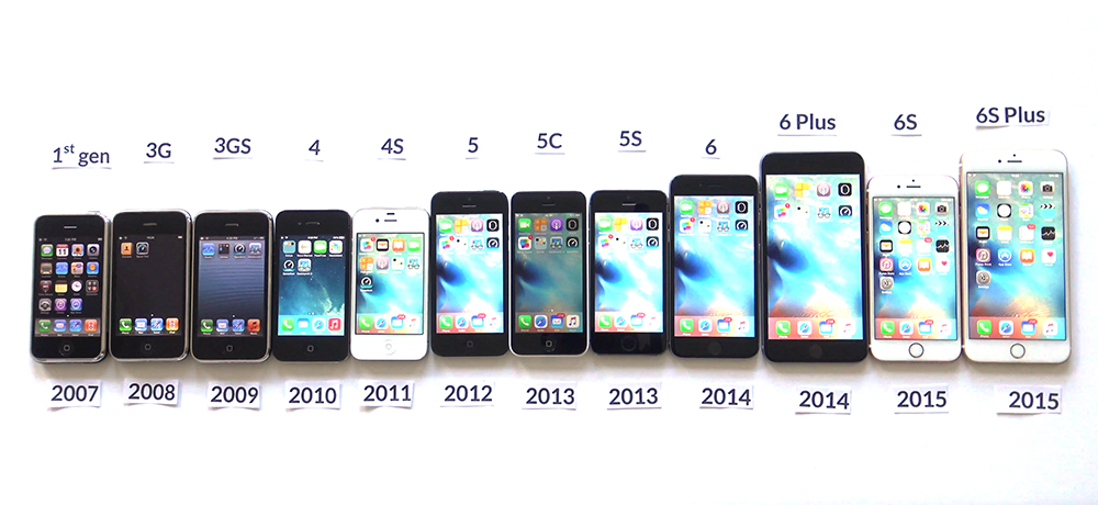 All-iPhones