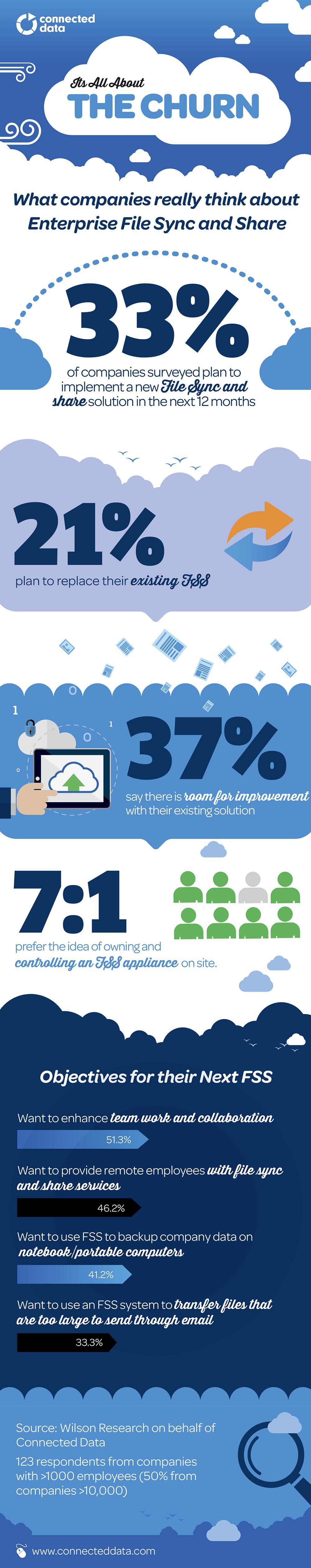 infographic-mn-v3