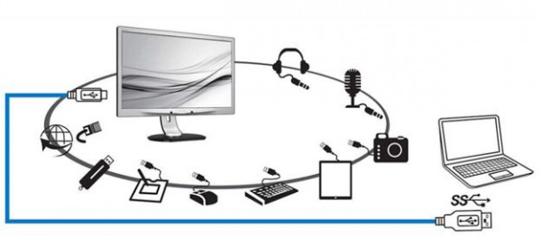 New-Philips-Notebook-Docking-Station