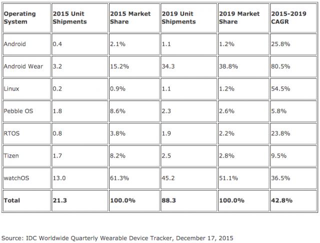 online dating market share 2012 nissan